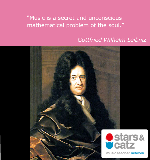 Gottfried Wilhelm Leibniz Music Quote 3 Image