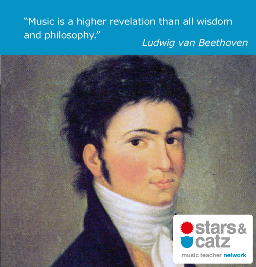 Ludwig van Beethoven Music Quote 2 Image