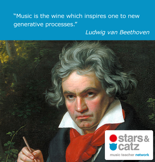 Ludwig van Beethoven Music Quote 5 Image